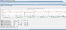 Zabbix busy snmp trapper processes 100%